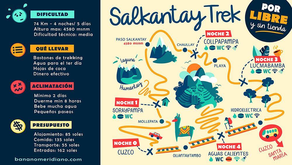 salkantay-trek-mapa